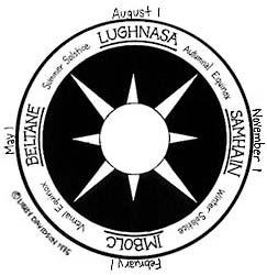 lughnasa
